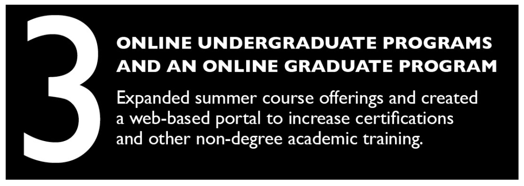 Expanded summer course offerings and created a web-based portal to increase certifications and other non-degree academic training.